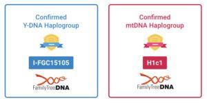 My confirmed Y-DNA and mtDNA Haplogroups