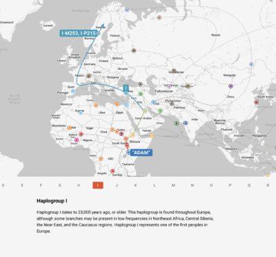 Min persoonlijk migratie patroon van de Haplogroup I